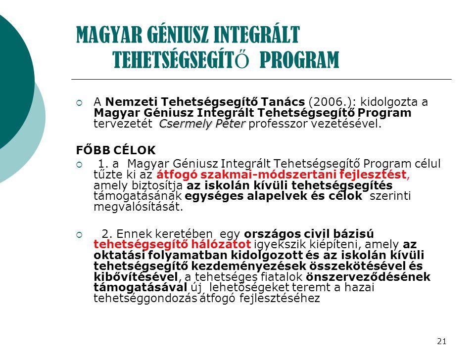 MAGYAR GÉNIUSZ INTEGRÁLT TEHETSÉGSEGÍTŐ PROGRAM