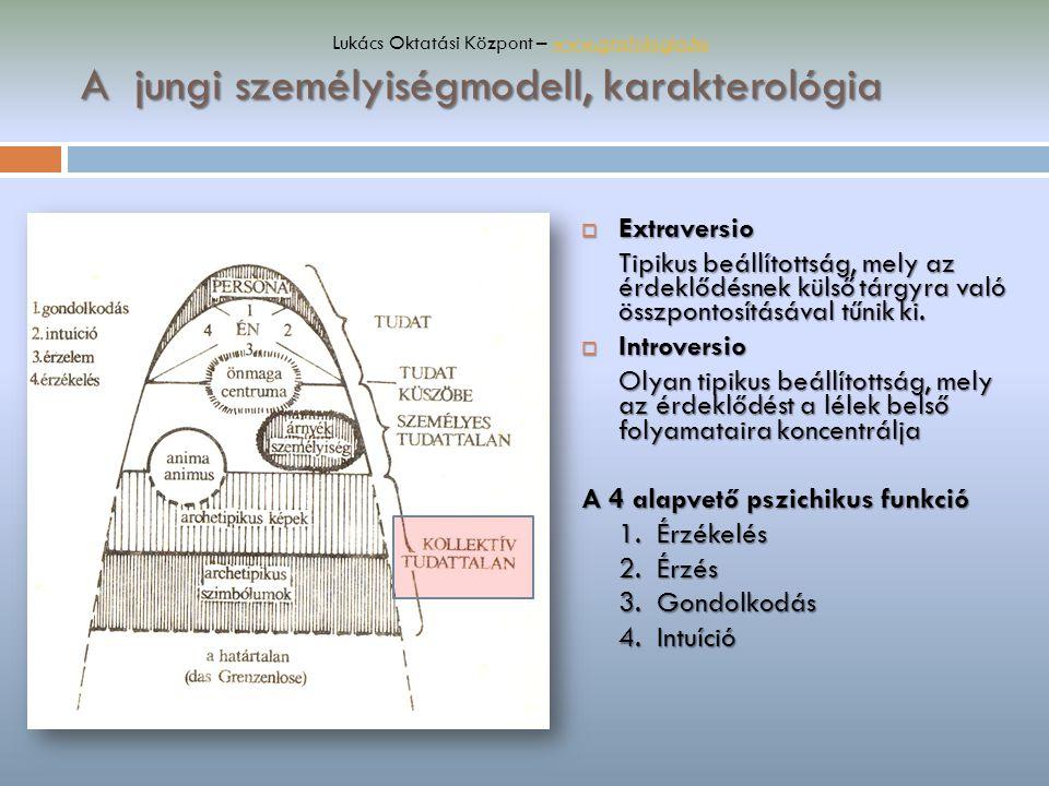 A jungi személyiségmodell, karakterológia