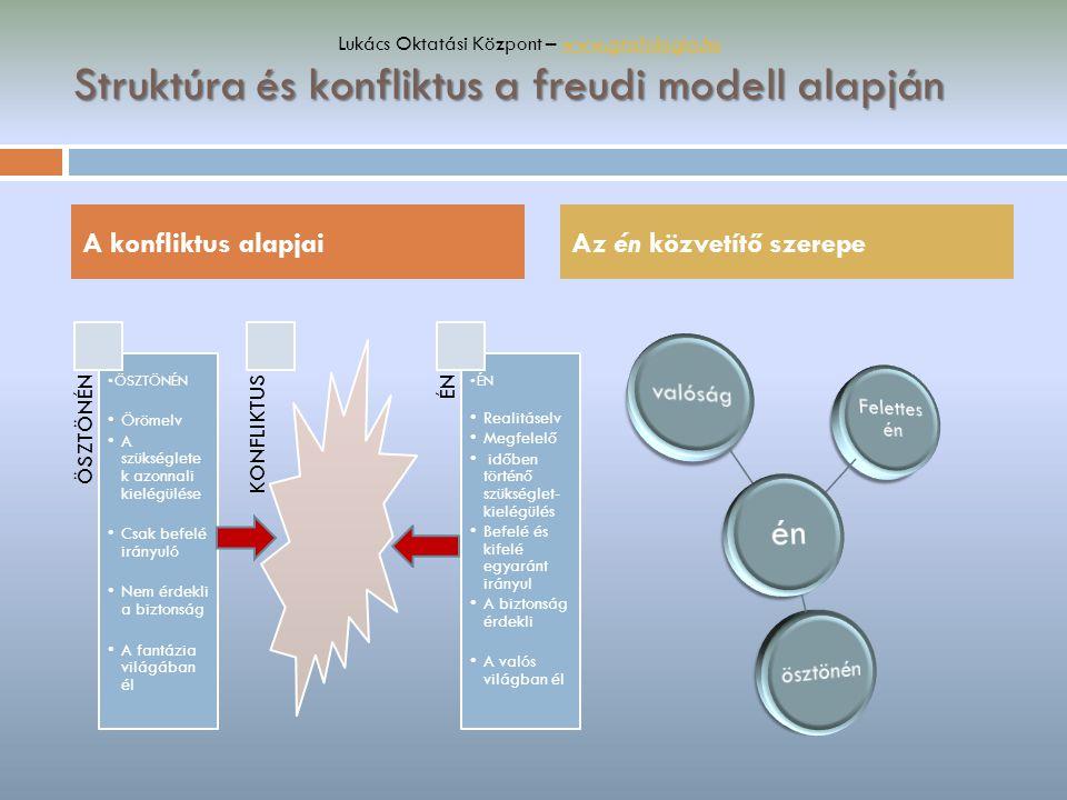 Struktúra és konfliktus a freudi modell alapján