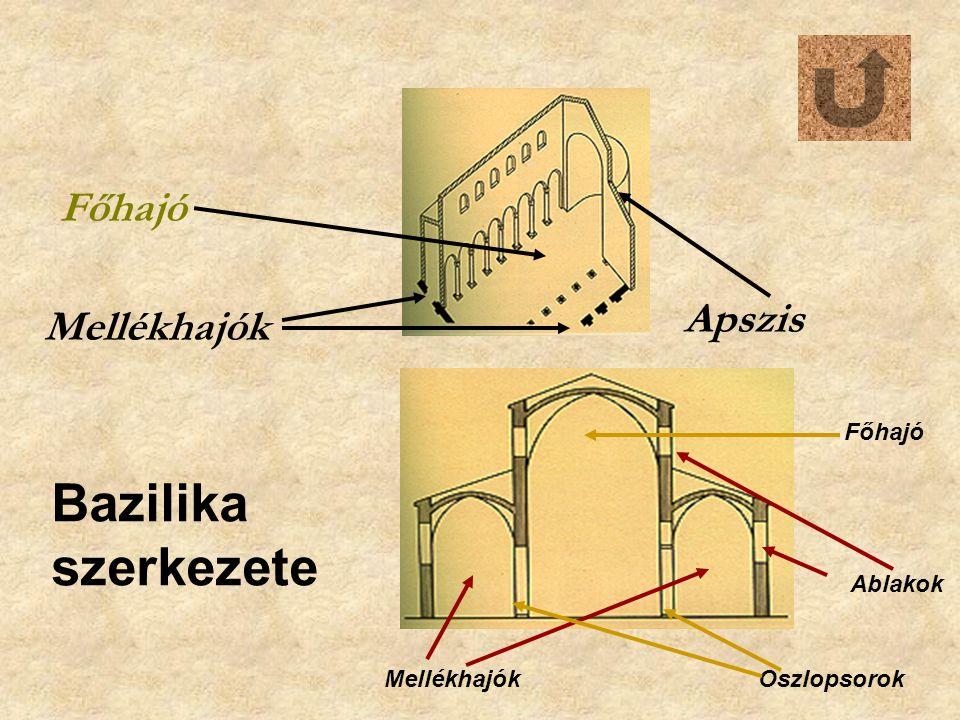 Bazilika szerkezete Főhajó Apszis Mellékhajók Főhajó Mellékhajók