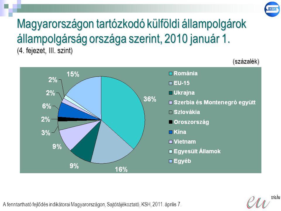 Magyarországon tartózkodó külföldi állampolgárok állampolgárság országa szerint, 2010 január 1. (4. fejezet, III. szint)
