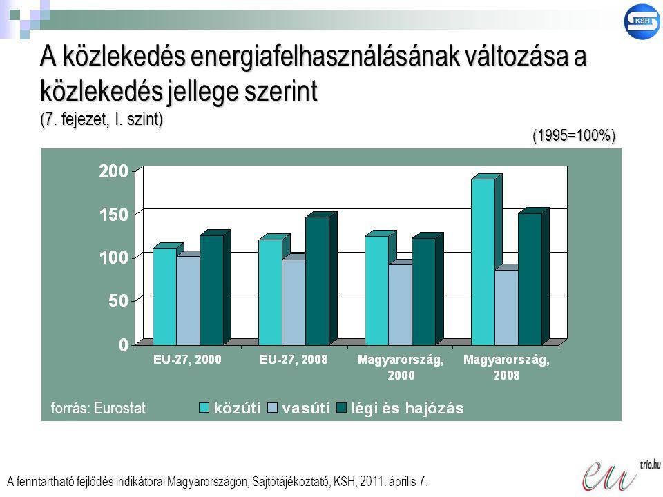 A közlekedés energiafelhasználásának változása a közlekedés jellege szerint (7. fejezet, I. szint)