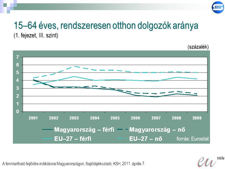15–64 éves, rendszeresen otthon dolgozók aránya (1. fejezet, III