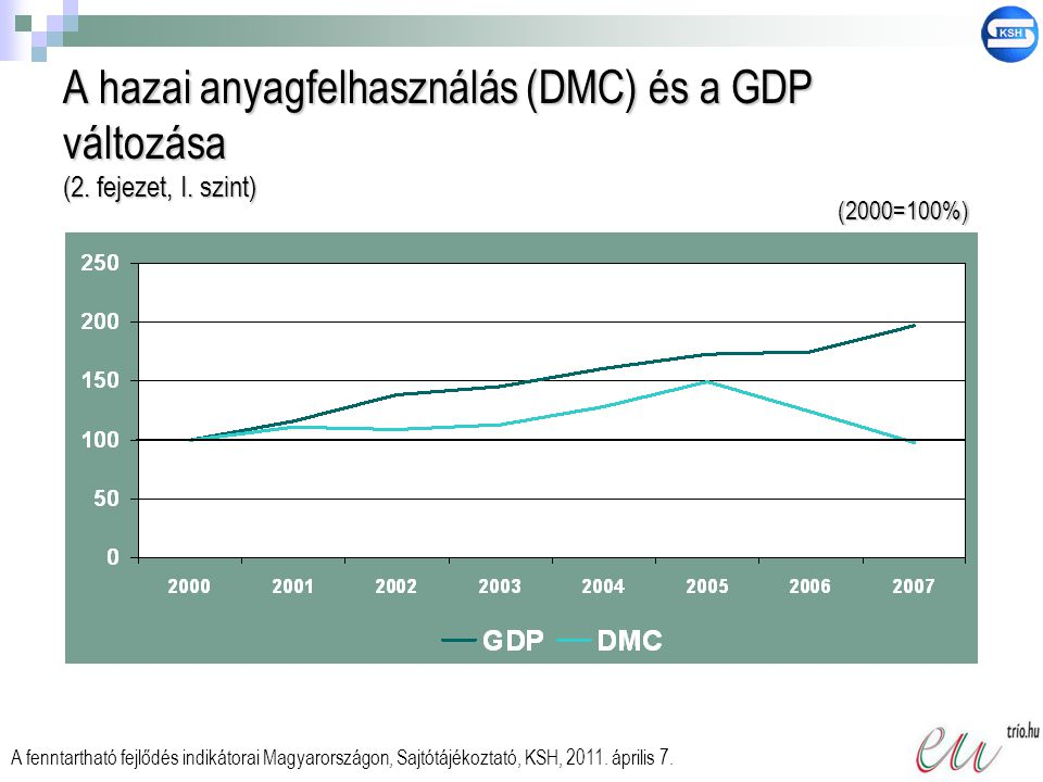 A hazai anyagfelhasználás (DMC) és a GDP változása (2. fejezet, I