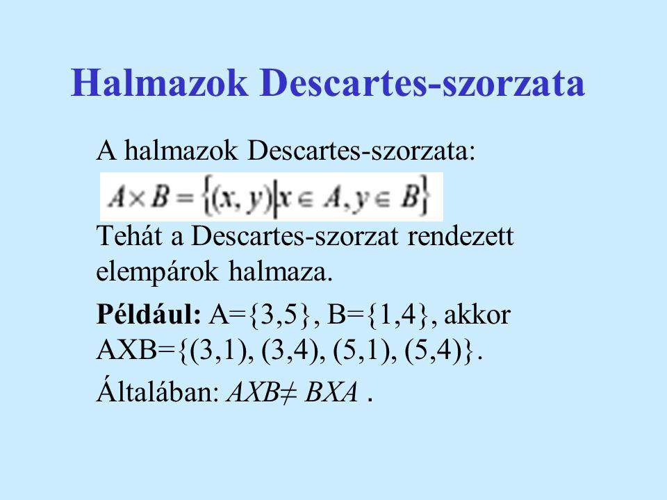 Halmazok Descartes-szorzata