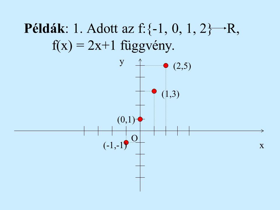Példák: 1. Adott az f:{-1, 0, 1, 2} R, f(x) = 2x+1 függvény.