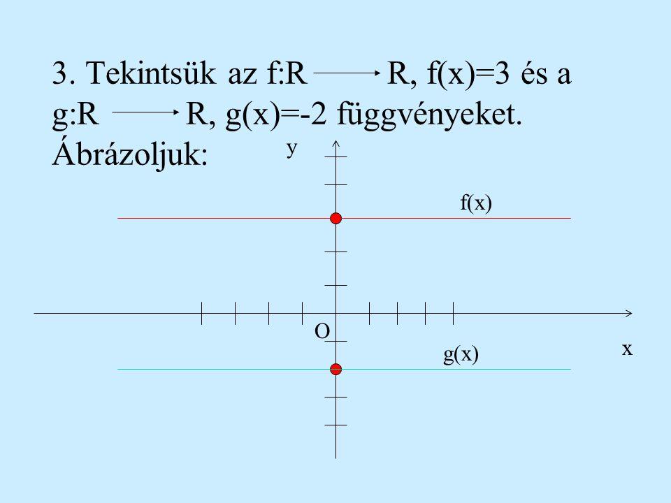 3. Tekintsük az f:R. R, f(x)=3 és a g:R. R, g(x)=-2 függvényeket