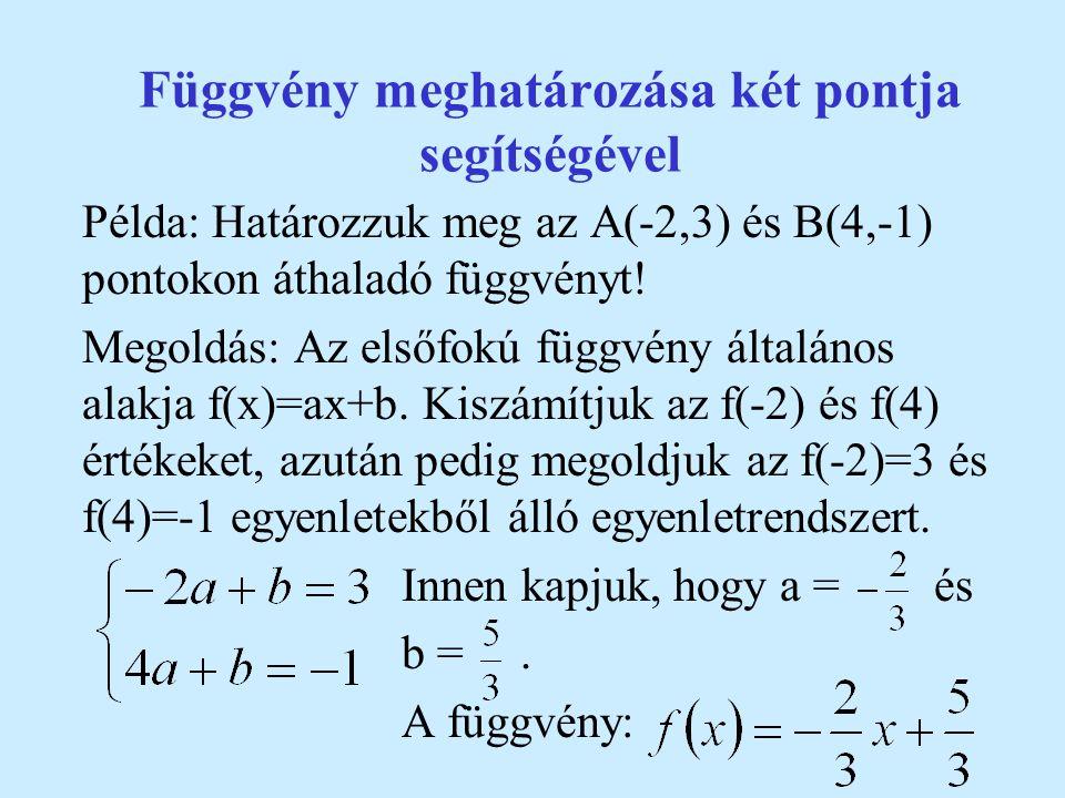 Függvény meghatározása két pontja segítségével