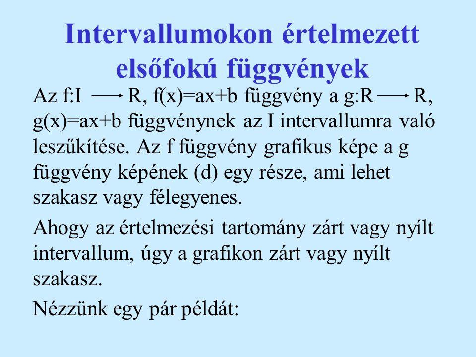 Intervallumokon értelmezett elsőfokú függvények