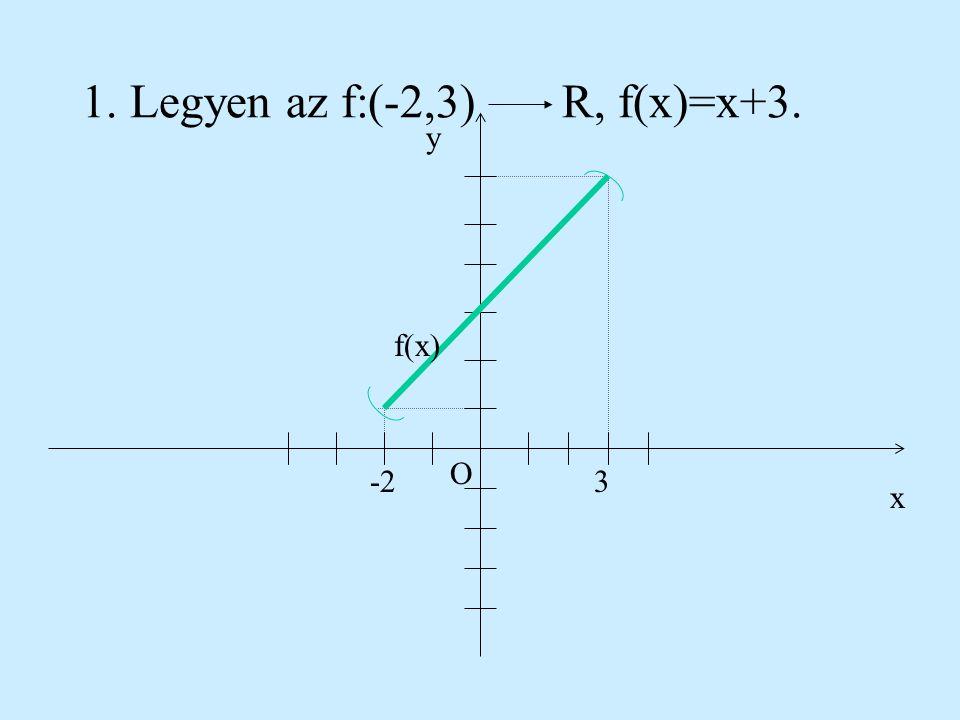1. Legyen az f:(-2,3) R, f(x)=x+3.