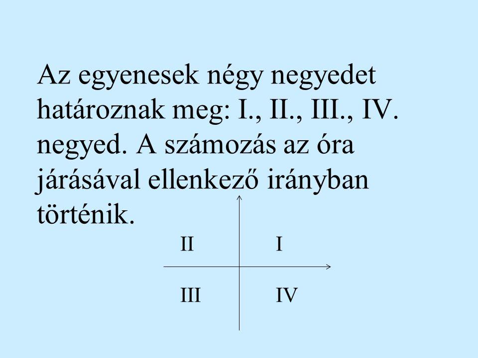 Az egyenesek négy negyedet határoznak meg: I., II., III., IV.