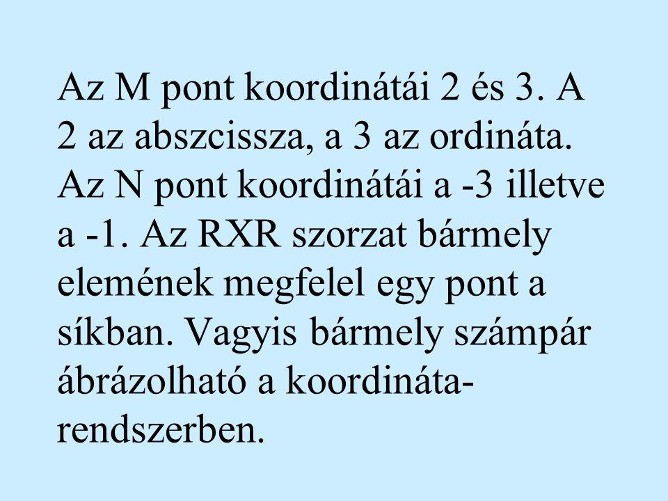 Az M pont koordinátái 2 és 3. A 2 az abszcissza, a 3 az ordináta