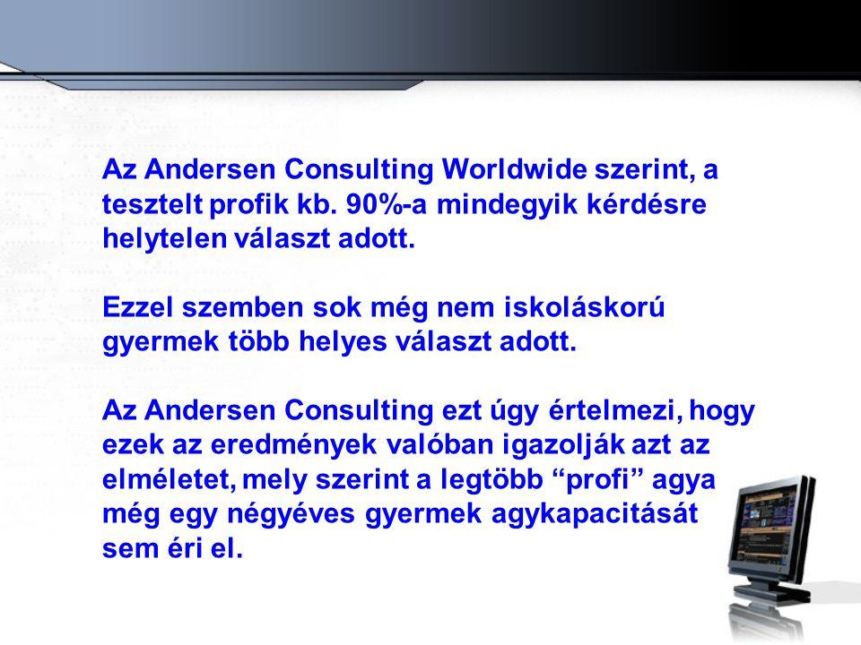Az Andersen Consulting Worldwide szerint, a tesztelt profik kb