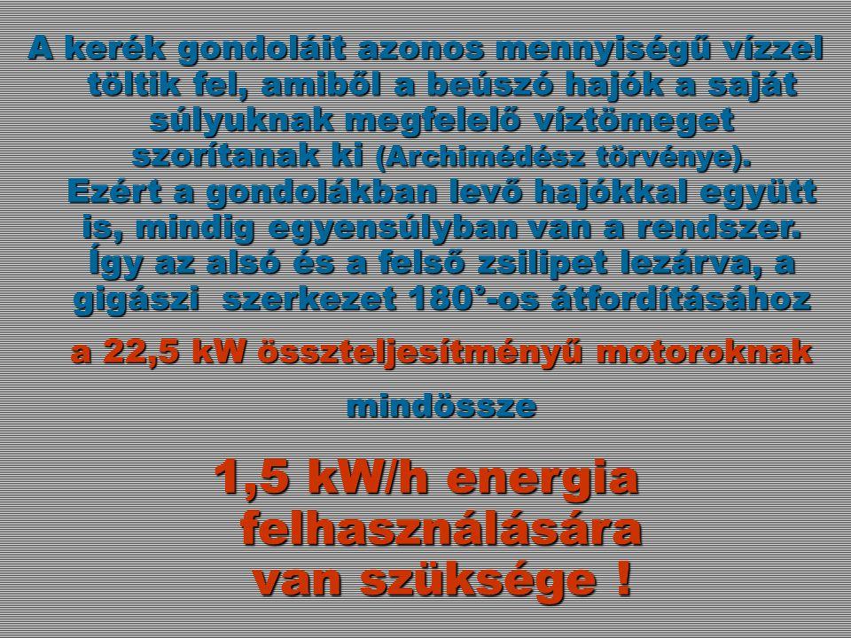 1,5 kW/h energia felhasználására van szüksége !