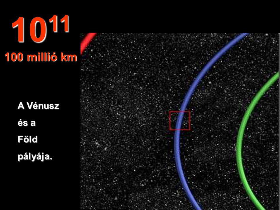 1011 100 millió km A Vénusz és a Föld pályája.