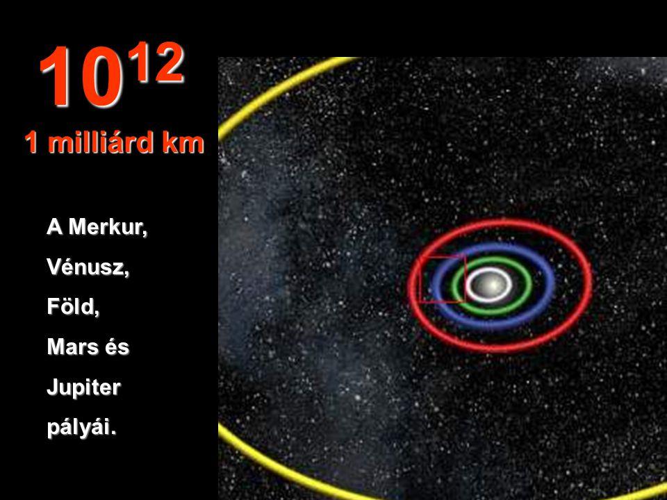 1012 1 milliárd km A Merkur, Vénusz, Föld, Mars és Jupiter pályái.
