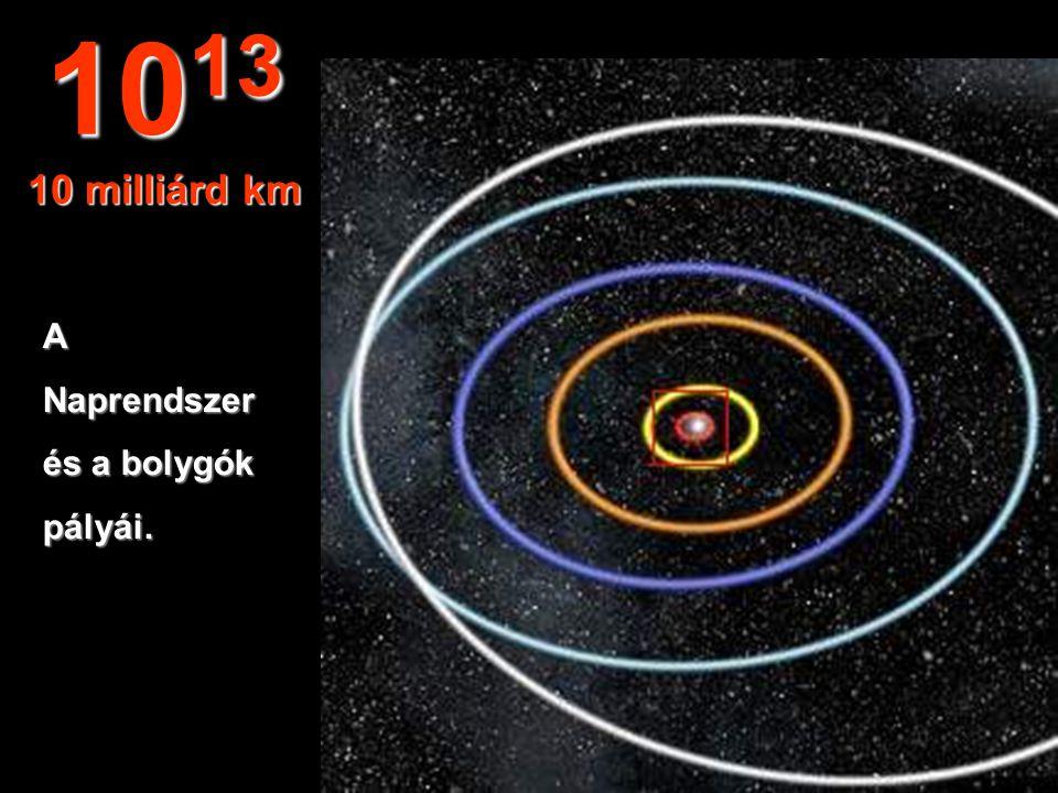 1013 10 milliárd km A Naprendszer és a bolygók pályái.