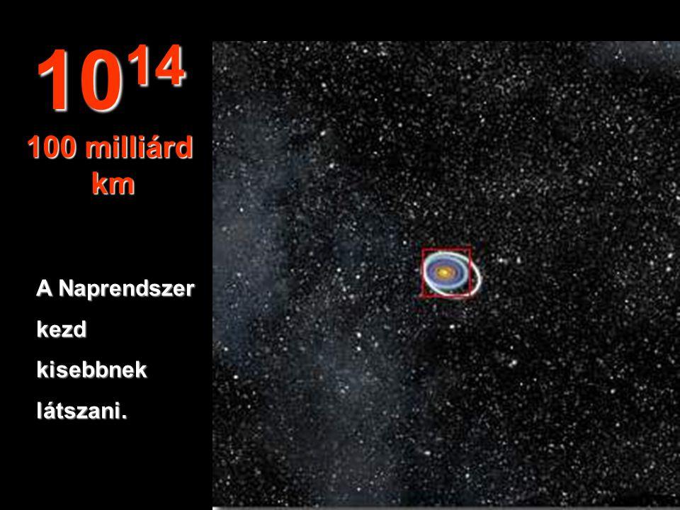 1014 100 milliárd km A Naprendszer kezd kisebbnek látszani.