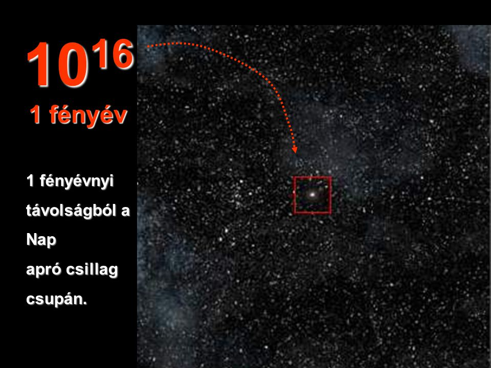 1016 1 fényév 1 fényévnyi távolságból a Nap apró csillag csupán.