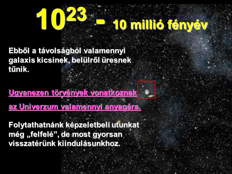 1023 - 10 millió fényév Ebből a távolságból valamennyi galaxis kicsinek, belülről üresnek tűnik. Ugyanezen törvények vonatkoznak.
