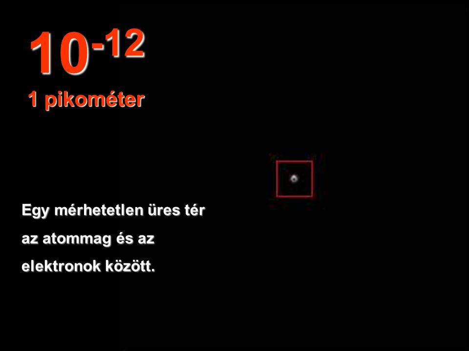 10-12 1 pikométer Egy mérhetetlen üres tér az atommag és az
