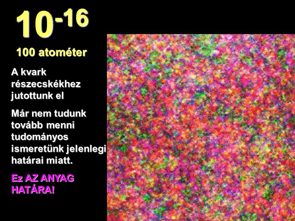 10-16 100 atométer A kvark részecskékhez jutottunk el