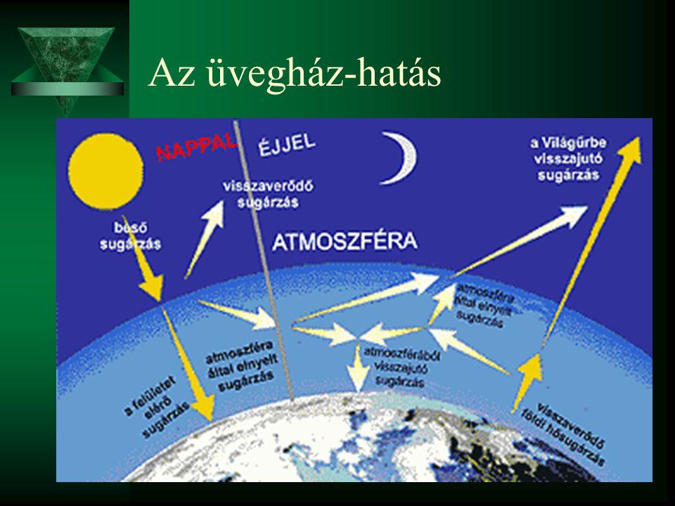 Az üvegház-hatás