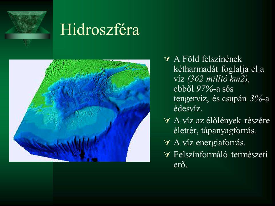 Hidroszféra A Föld felszínének kétharmadát foglalja el a víz (362 millió km2), ebből 97%-a sós tengervíz, és csupán 3%-a édesvíz.