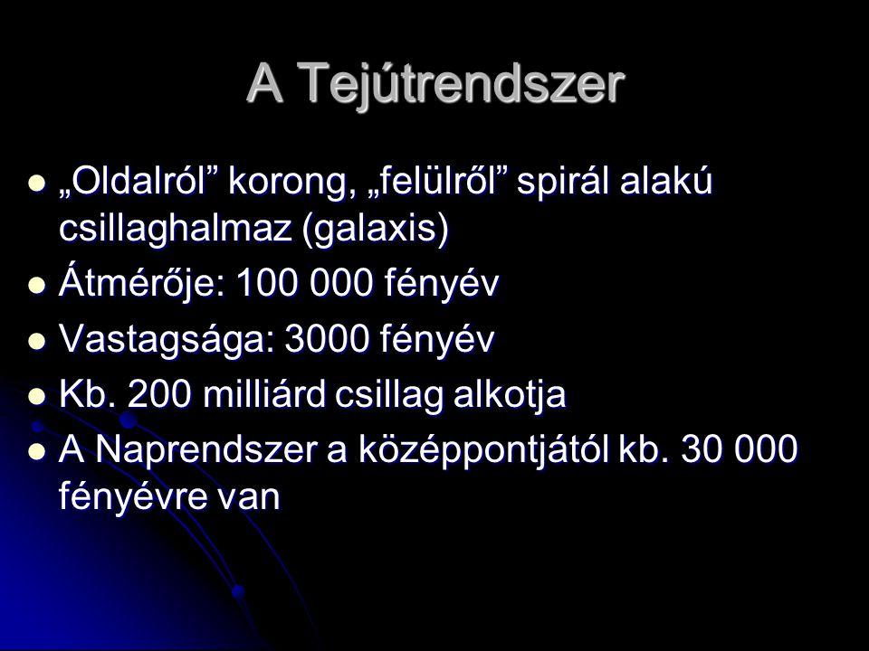 """A Tejútrendszer """"Oldalról korong, """"felülről spirál alakú csillaghalmaz (galaxis) Átmérője: 100 000 fényév."""