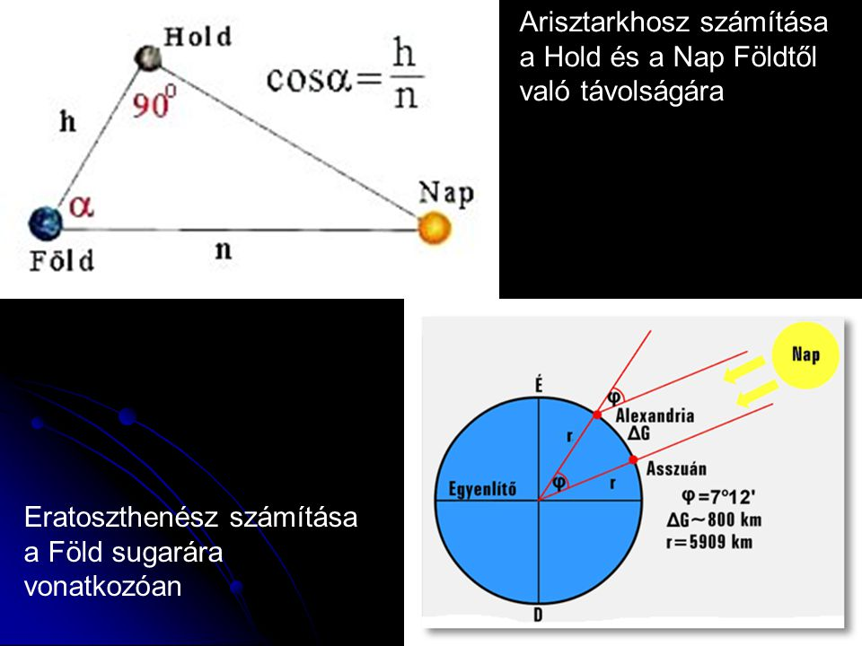 Arisztarkhosz számítása a Hold és a Nap Földtől való távolságára