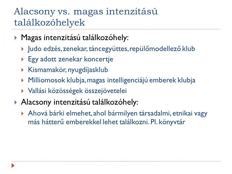 Alacsony vs. magas intenzitású találkozóhelyek