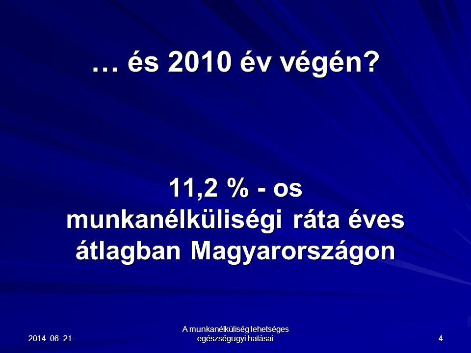 11,2 % - os munkanélküliségi ráta éves átlagban Magyarországon