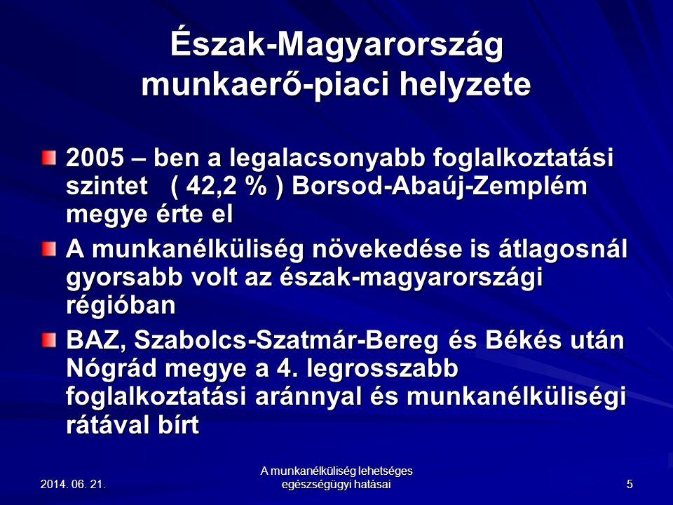 Észak-Magyarország munkaerő-piaci helyzete