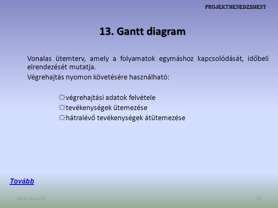 13. Gantt diagram Végrehajtás nyomon követésére használható:
