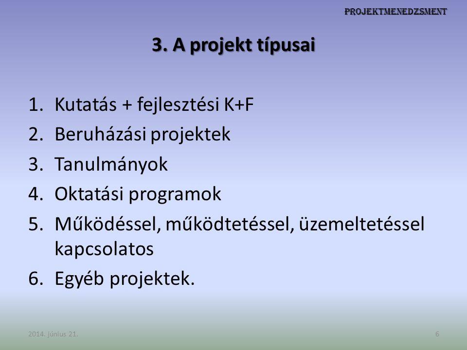 Kutatás + fejlesztési K+F Beruházási projektek Tanulmányok