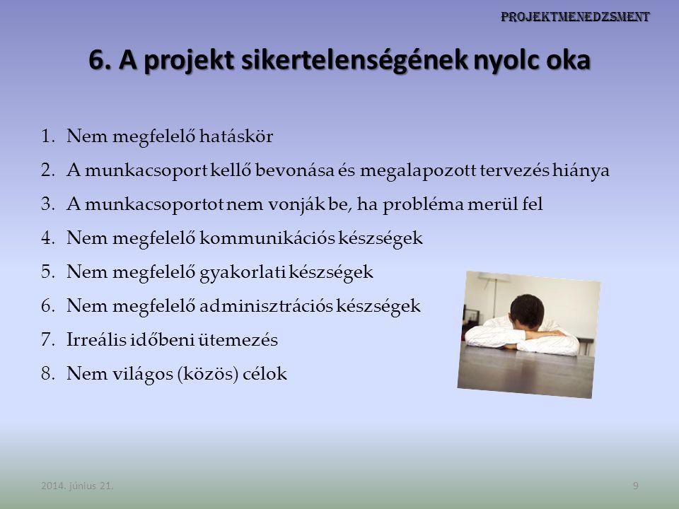 6. A projekt sikertelenségének nyolc oka