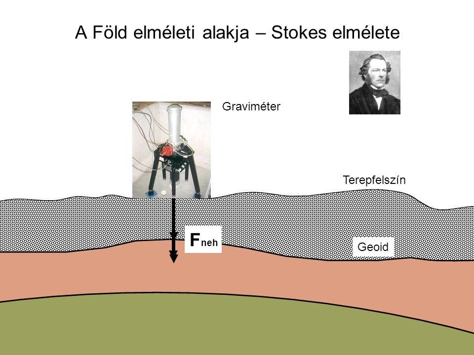 A Föld elméleti alakja – Stokes elmélete