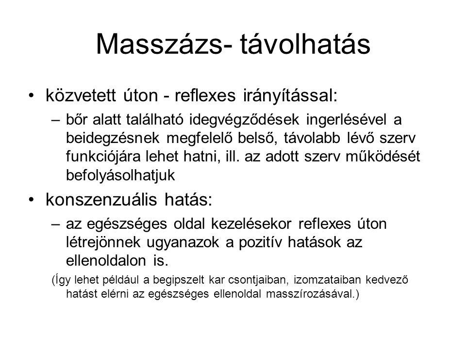 Masszázs- távolhatás közvetett úton - reflexes irányítással: