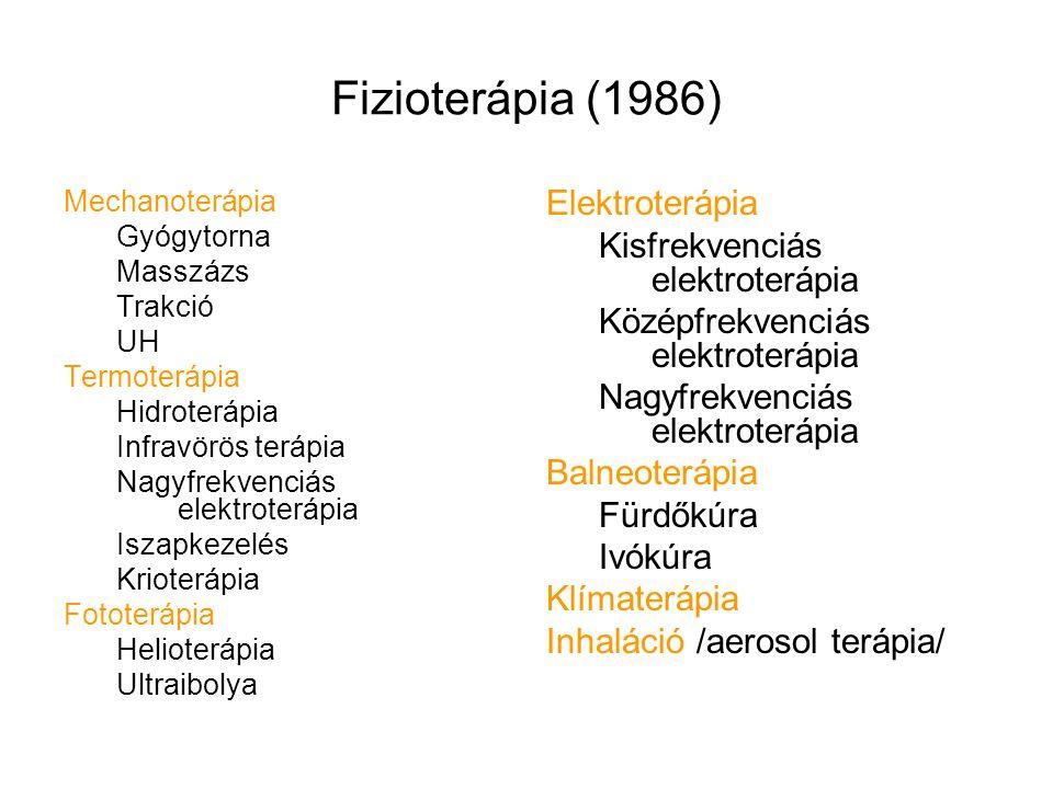 Fizioterápia (1986) Elektroterápia Kisfrekvenciás elektroterápia