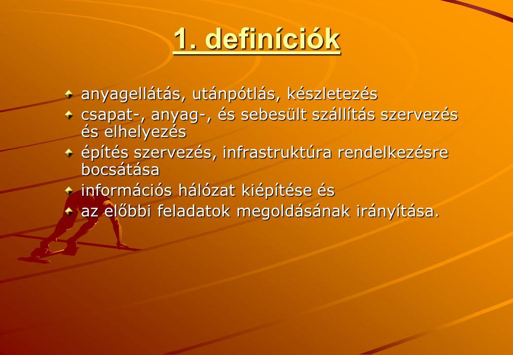 1. definíciók anyagellátás, utánpótlás, készletezés