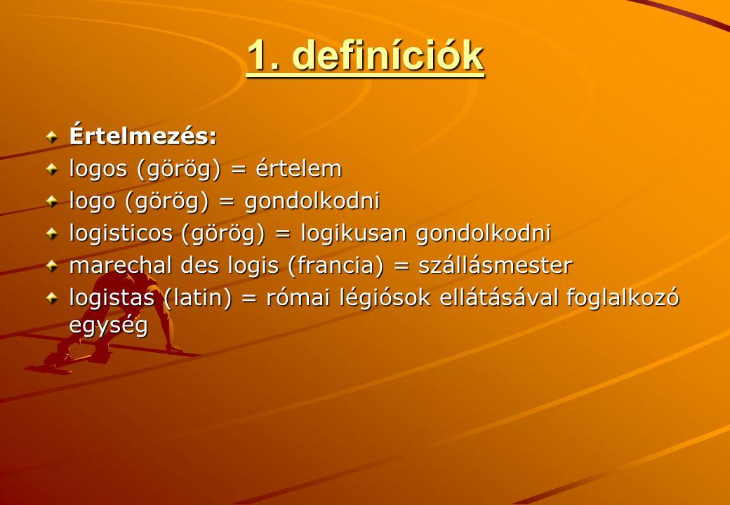 1. definíciók Értelmezés: logos (görög) = értelem
