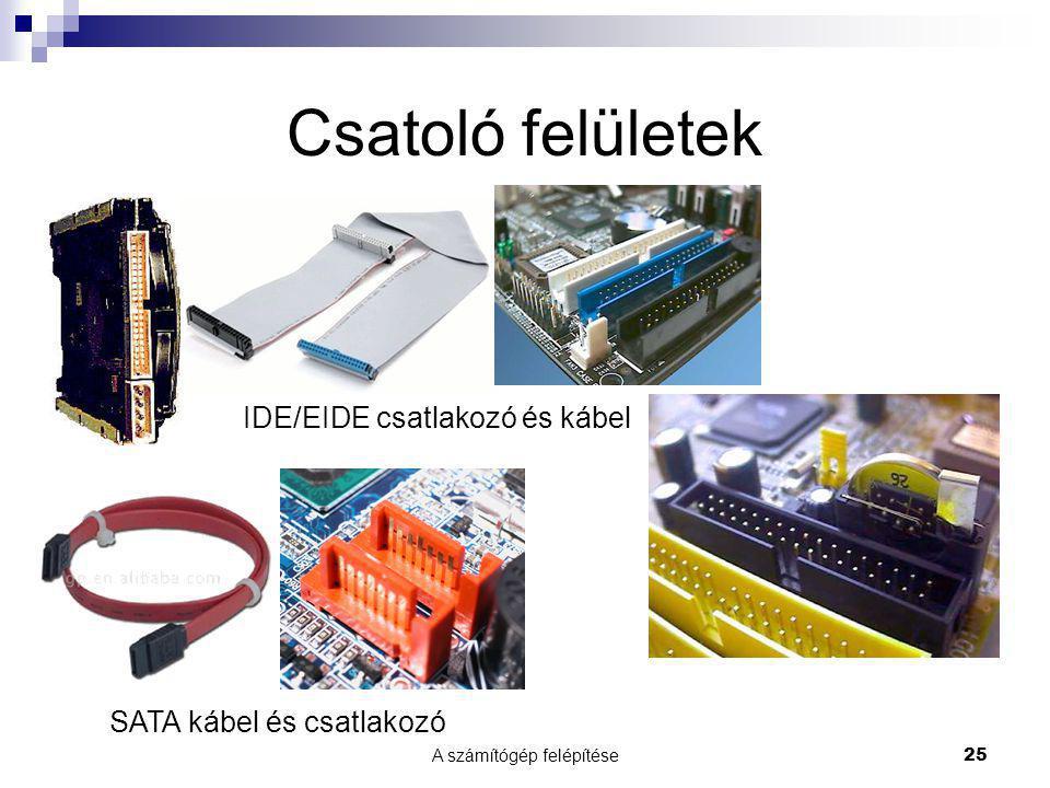 A számítógép felépítése