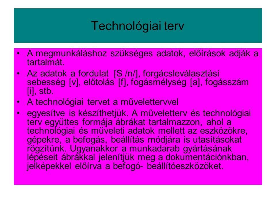 Technológiai terv A megmunkáláshoz szükséges adatok, előírások adják a tartalmát.