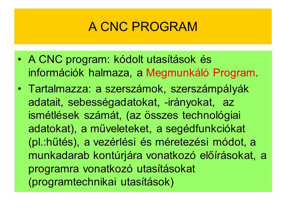 A CNC PROGRAM A CNC program: kódolt utasítások és információk halmaza, a Megmunkáló Program.