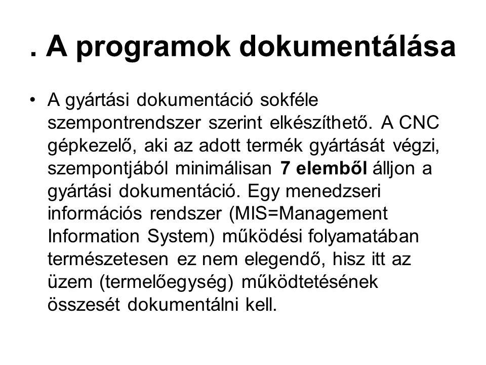 . A programok dokumentálása