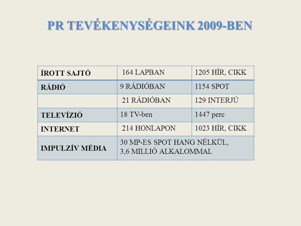 PR TEVÉKENYSÉGEINK 2009-BEN