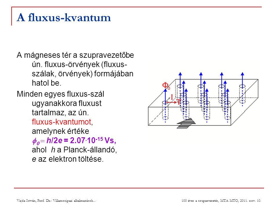 27 July 2004 A fluxus-kvantum. A mágneses tér a szupravezetőbe ún. fluxus-örvények (fluxus-szálak, örvények) formájában hatol be.