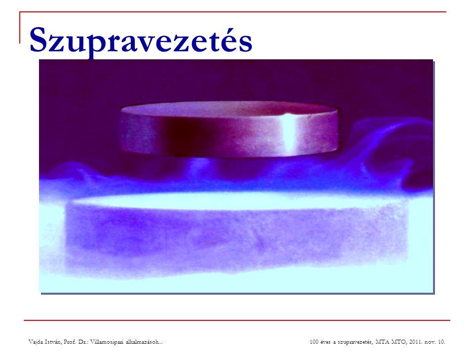 27 July 2004 Szupravezetés. Vajda István, Prof. Dr.: Villamosipari alkalmazások...