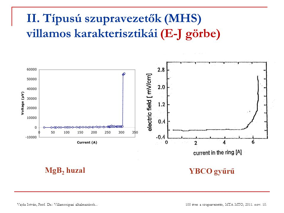 II. Típusú szupravezetők (MHS) villamos karakterisztikái (E-J görbe)