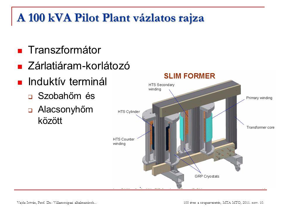 A 100 kVA Pilot Plant vázlatos rajza